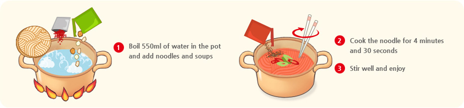 ① Boil 550ml of water in the pot and add noodles and soups  ② Cook the noodle for 4 minutes and 30 seconds  ③ Stir well and enjoy